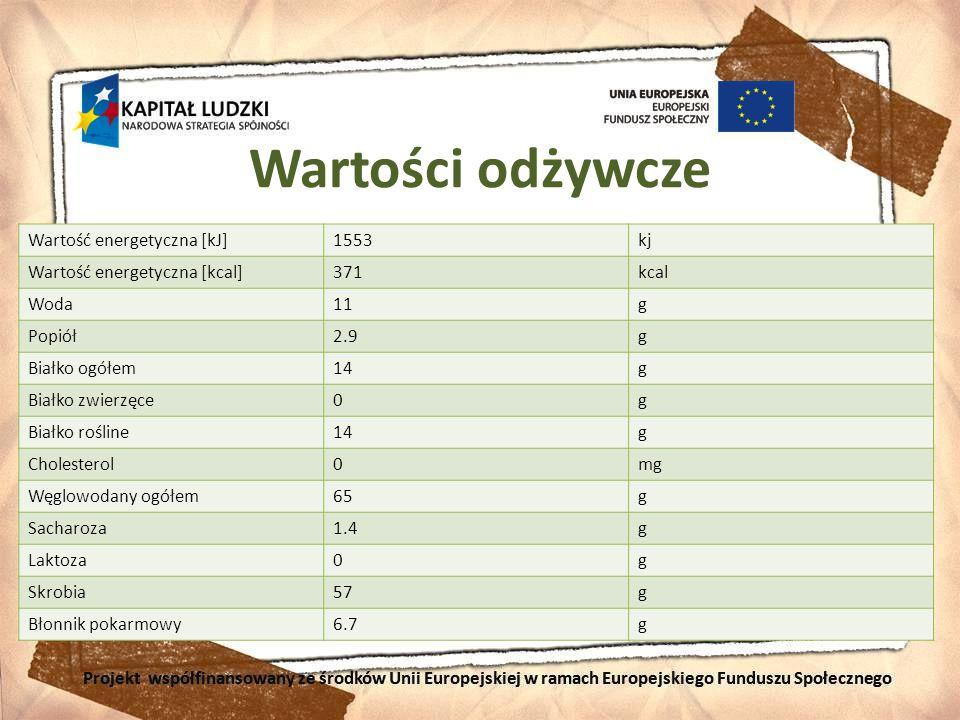 Wartości odżywcze Wartość energetyczna [kJ] 1553 kj